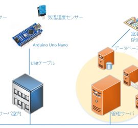 Arduino Nano V3.0互換ボード ATmega328P